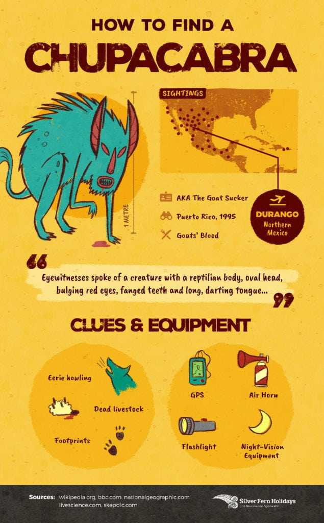 a card depicting an illustration of a Chupacabra including a map of where to spot them, what to look for and what to pack